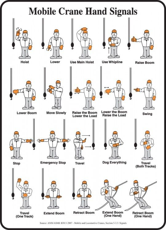 Pin By Rjb Rjb On Construction Hand Signals Workplace Safety Tips Crane Safety