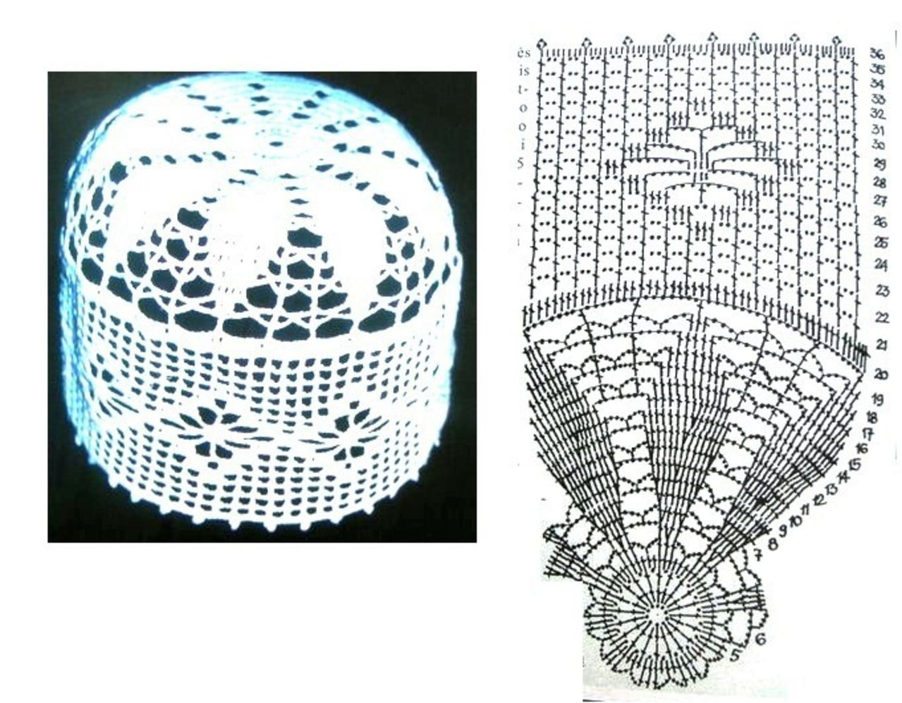 Картинки по запросу схема летней шляпки крючком | Шляпка | Pinterest ...