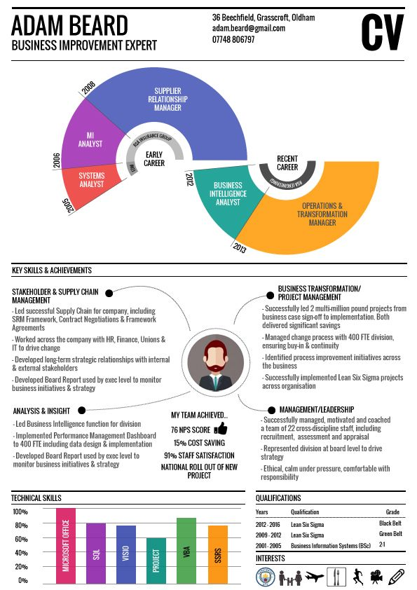 Infographic CV, One Page Resume, Visual Resume, Infographic Resume - timeline resume