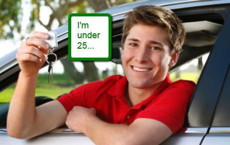 Cheap Car Insurance For Drivers Under 25 Cheap car