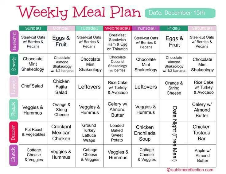 Healthy Eating Meal Plan Good To Map Out What Your Having Not So