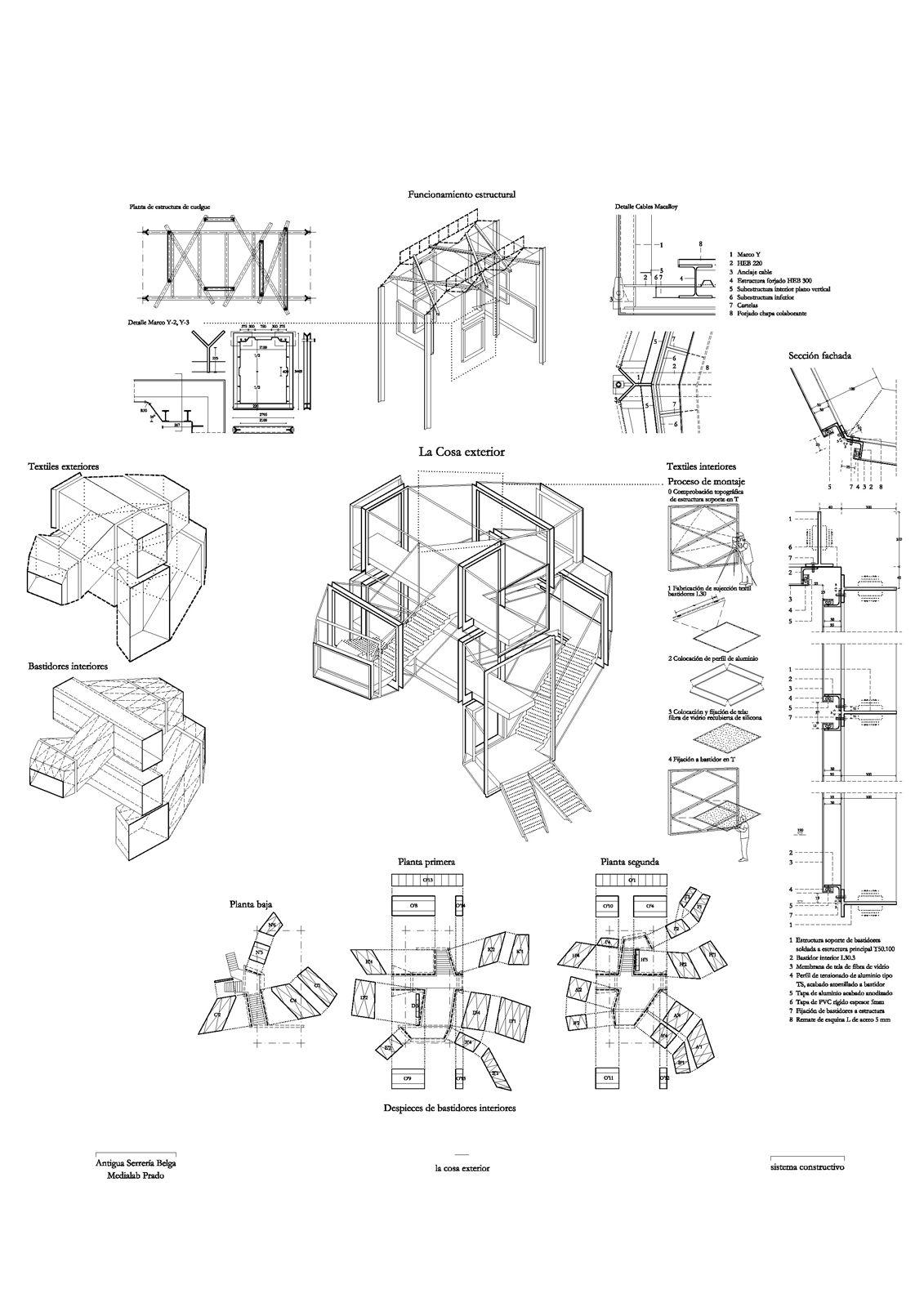 Medialab Prado By Maria Langarita And Victor Navarro