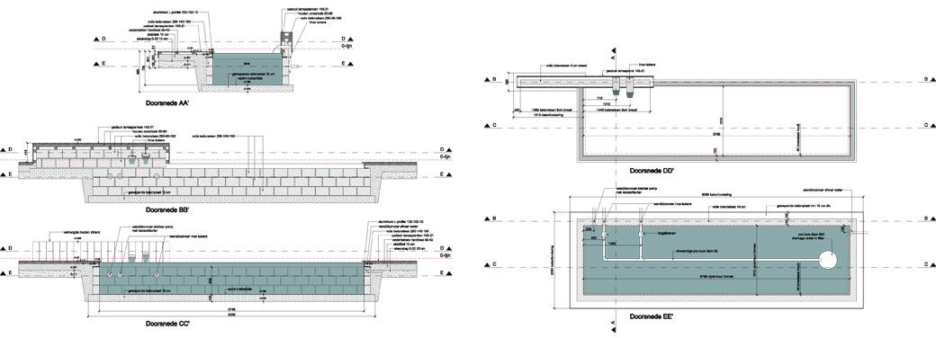 Tuinarchitect Stefaan Willems - Projecten - Modern Project - Waterpartij Ng -