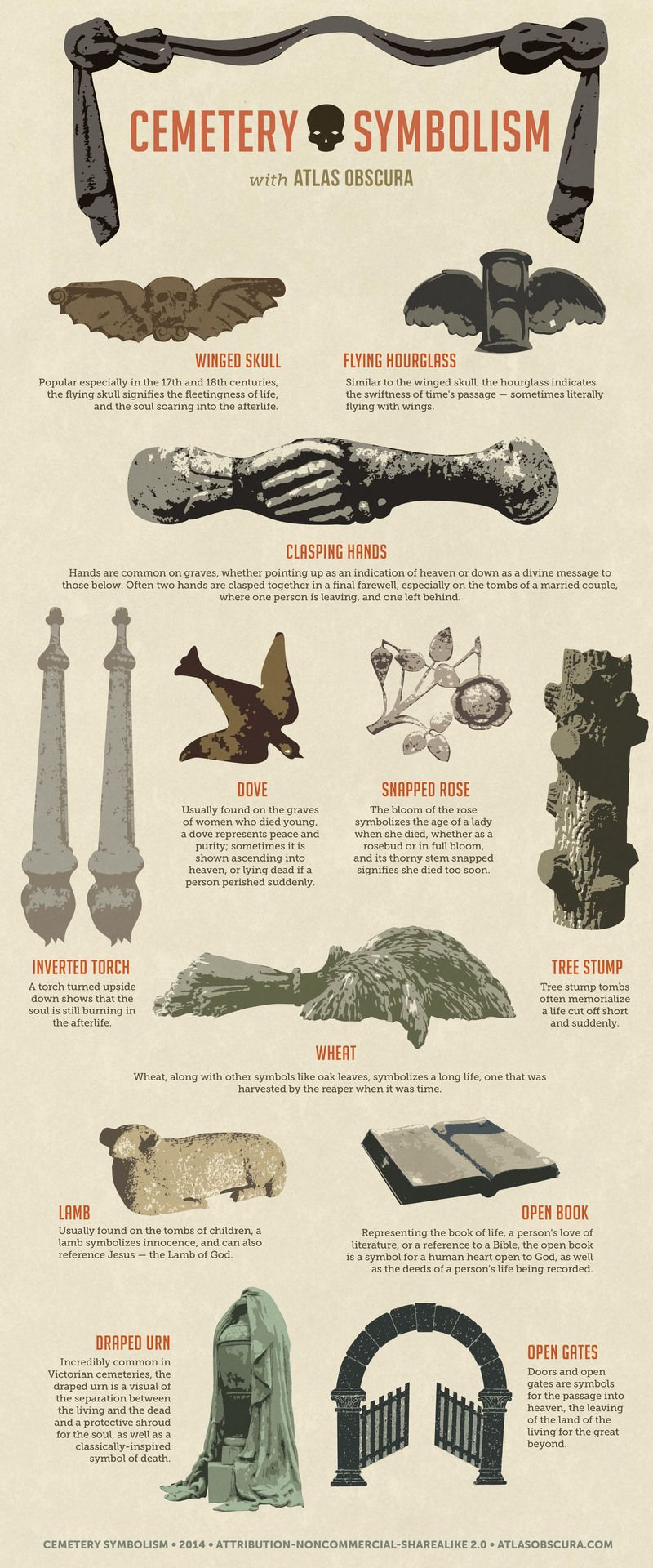 A Graphic Guide To Cemetery Symbolism In 2018 Otherworldy Horrors