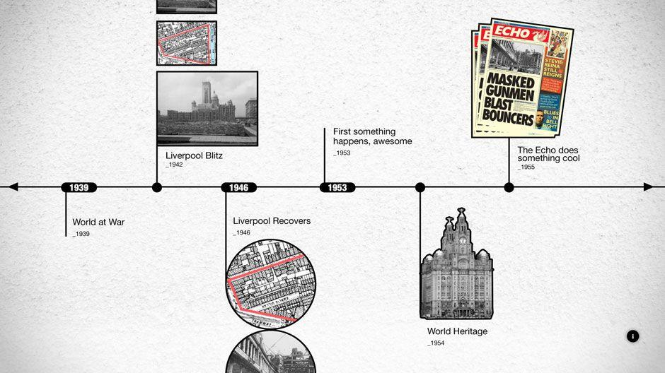 Museum Timeline  Google Search  Vi    Timeline