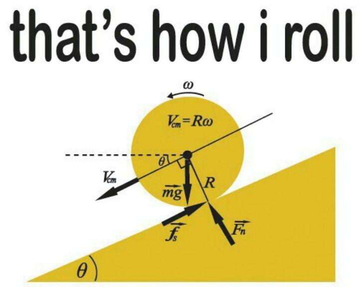 Yay Free Body Diagrams Physics Jokes Science Jokes Science Humor