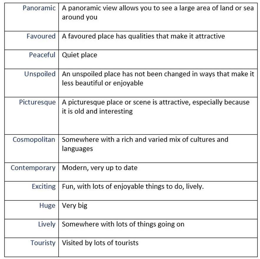 A list of adjectives with good vibes Vocabulary Pinterest - histology assistant sample resume