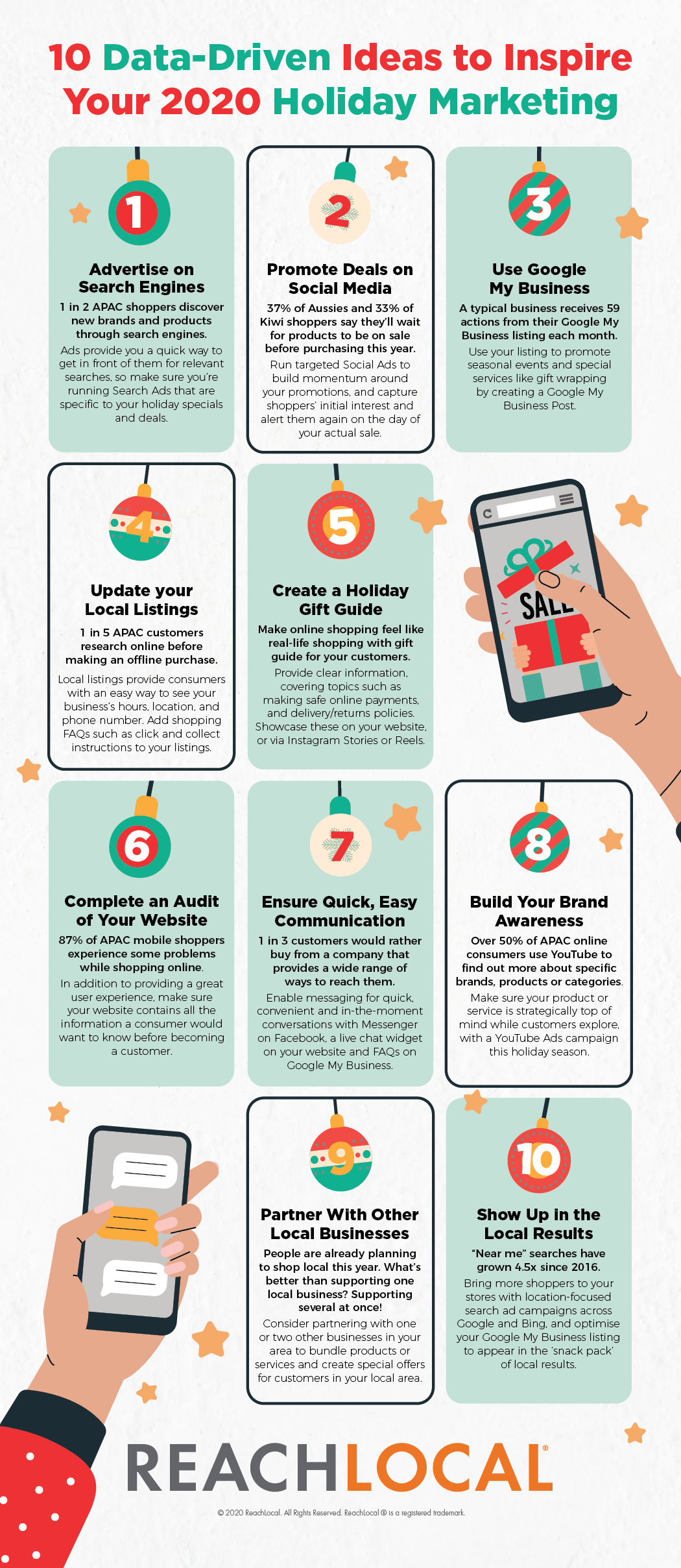 10 Data Driven Ideas To Inspire Your Holiday Marketing Holiday Market Money Making Opportunities Marketing