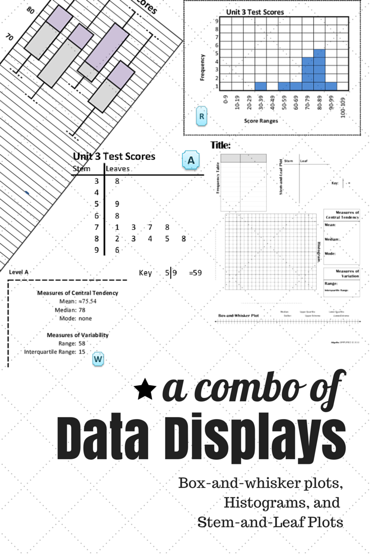 Data displays combo box and whisker plots histograms stem and data displays combo box and whisker plots histograms stem and leaf plots robcynllc Gallery