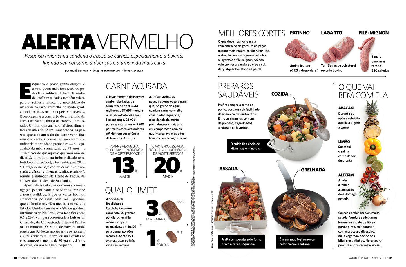 Food Spreads: Saúde Mag on Behance