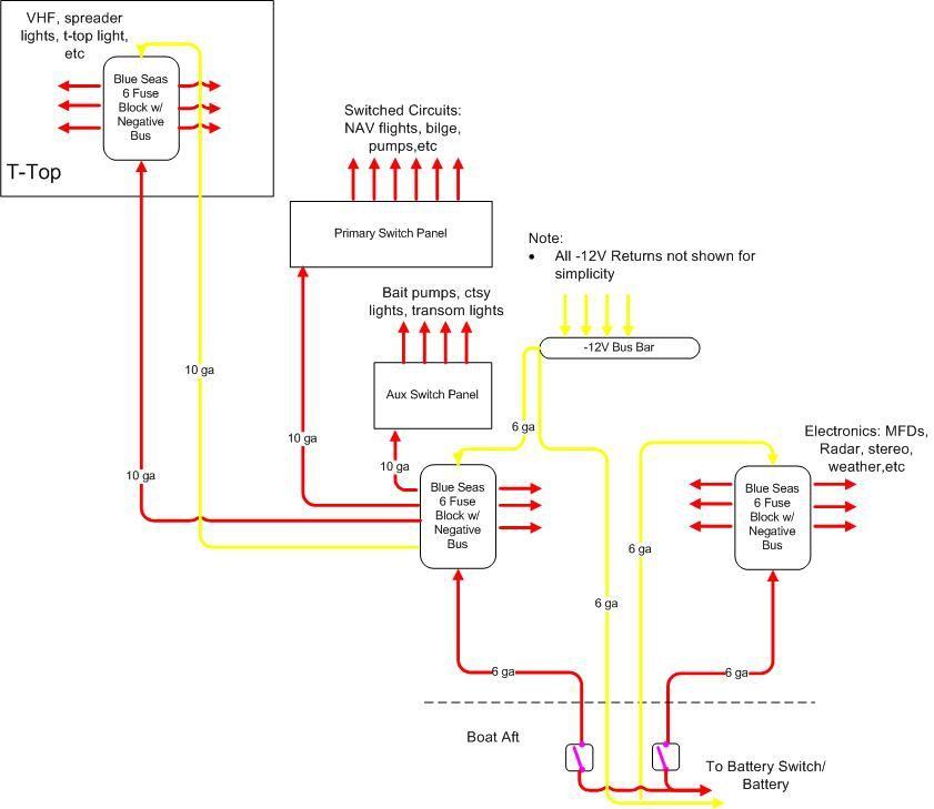 Boat Wiring Diagrams:  Bay Boat Forum ,Design