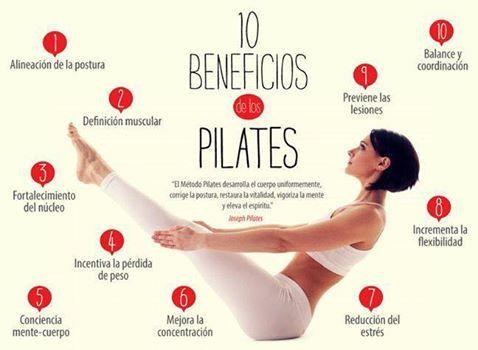 Beneficios De Practicar Pilates Pilates Entrenamiento De Pilates Estiramientos De Yoga