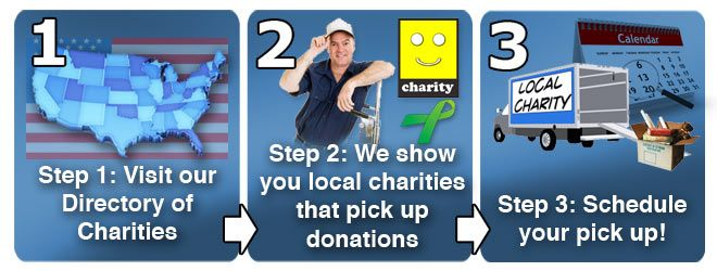 Find A Tennessee Charity That Will Pick Up Your Clothing Other Household Items Donations List Of Charities Donate Clothes Donate