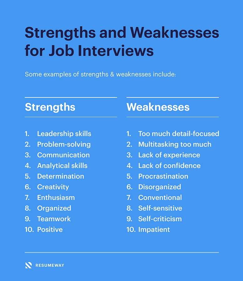 Strengths And Weaknesses For Job Interviews Great Answers Resumeway Job Interview Answers Job Interview Preparation Job Resume Examples