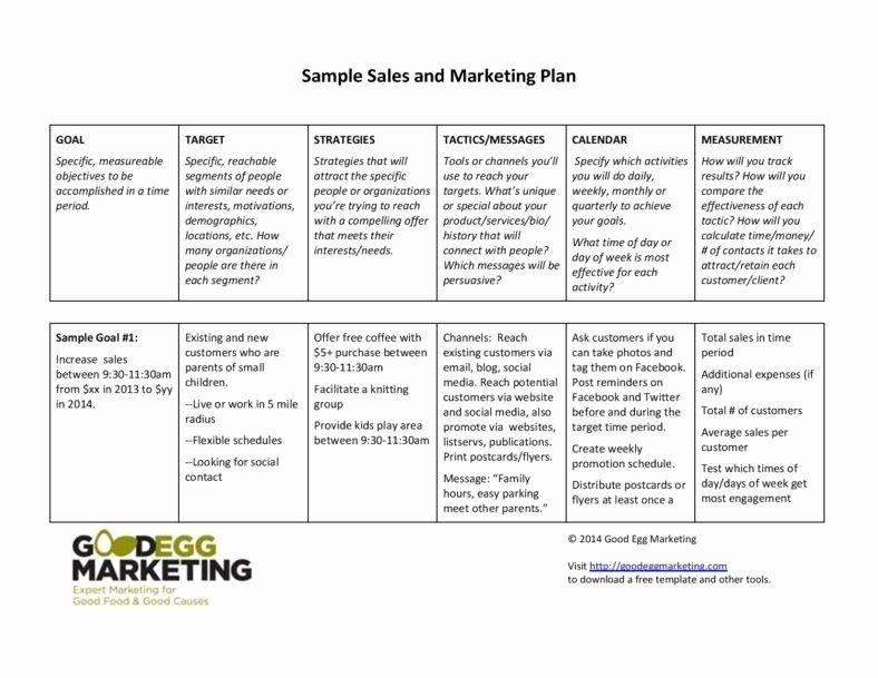 Strategic Sales Planning Template Inspirational 5 Sales