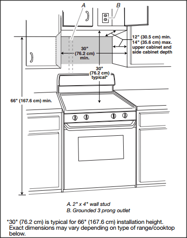 Kitchen Cabinet Sizes What Are Standard Dimensions Of Kitchen Cabinets In 2020 Kitchen Cabinet Sizes Kitchen Cabinet Dimensions Upper Kitchen Cabinets