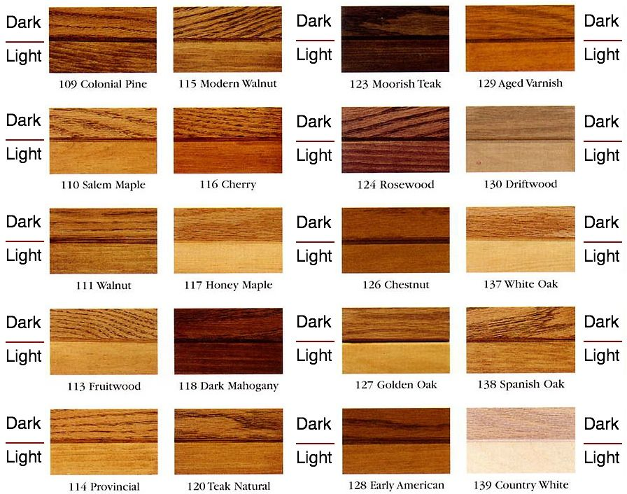Wood Stain Color Chart Colors Options Bunk Bed Concepts