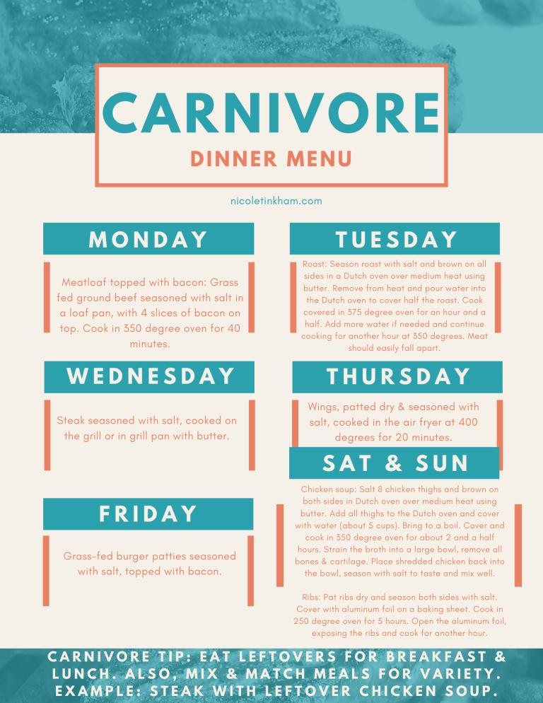 Carnivore Diet Meal Plan In 2020