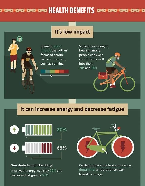 Image Result For Health Benefits Of Cycling Biking Benefits