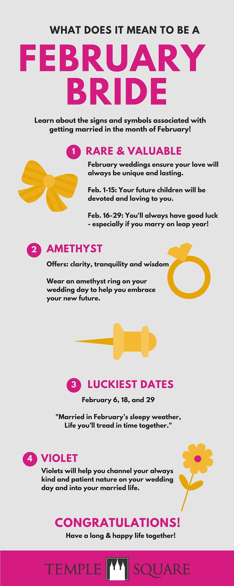 Interesting facts and signs about a leap year