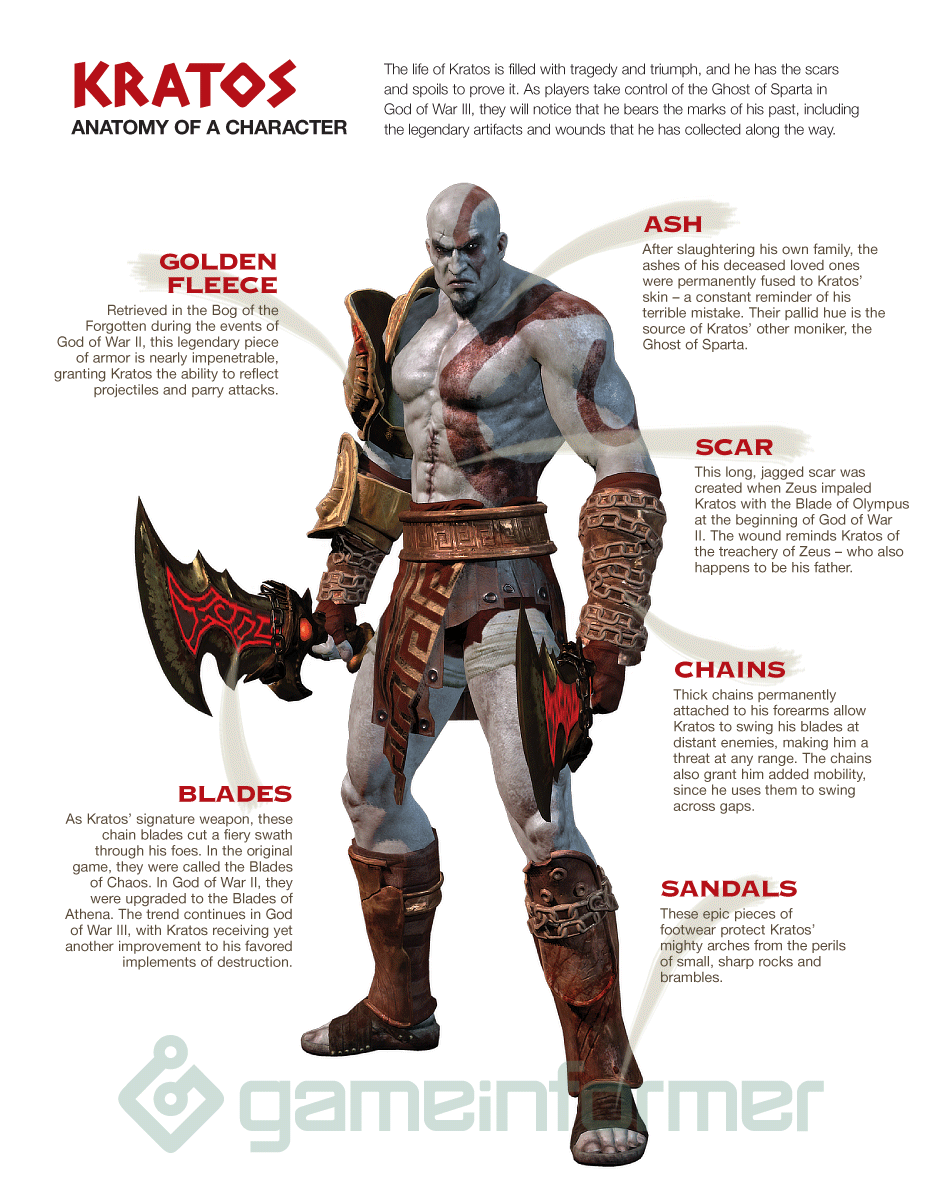 Anatomy Of A Character: Kratos - Features - www.GameInformer.com ...