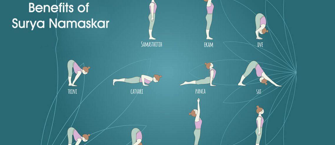 10 Unbelievable Benefits of Surya Namaskar With 12 Exact ...