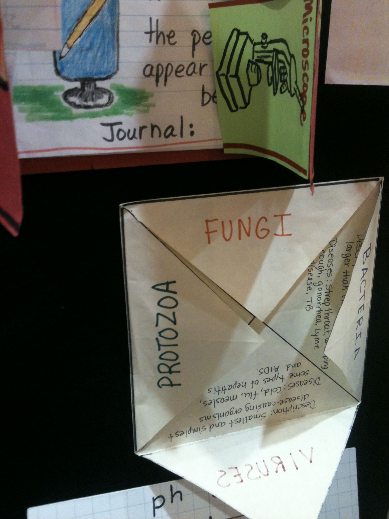 Foldable For Vocabulary Notebooks