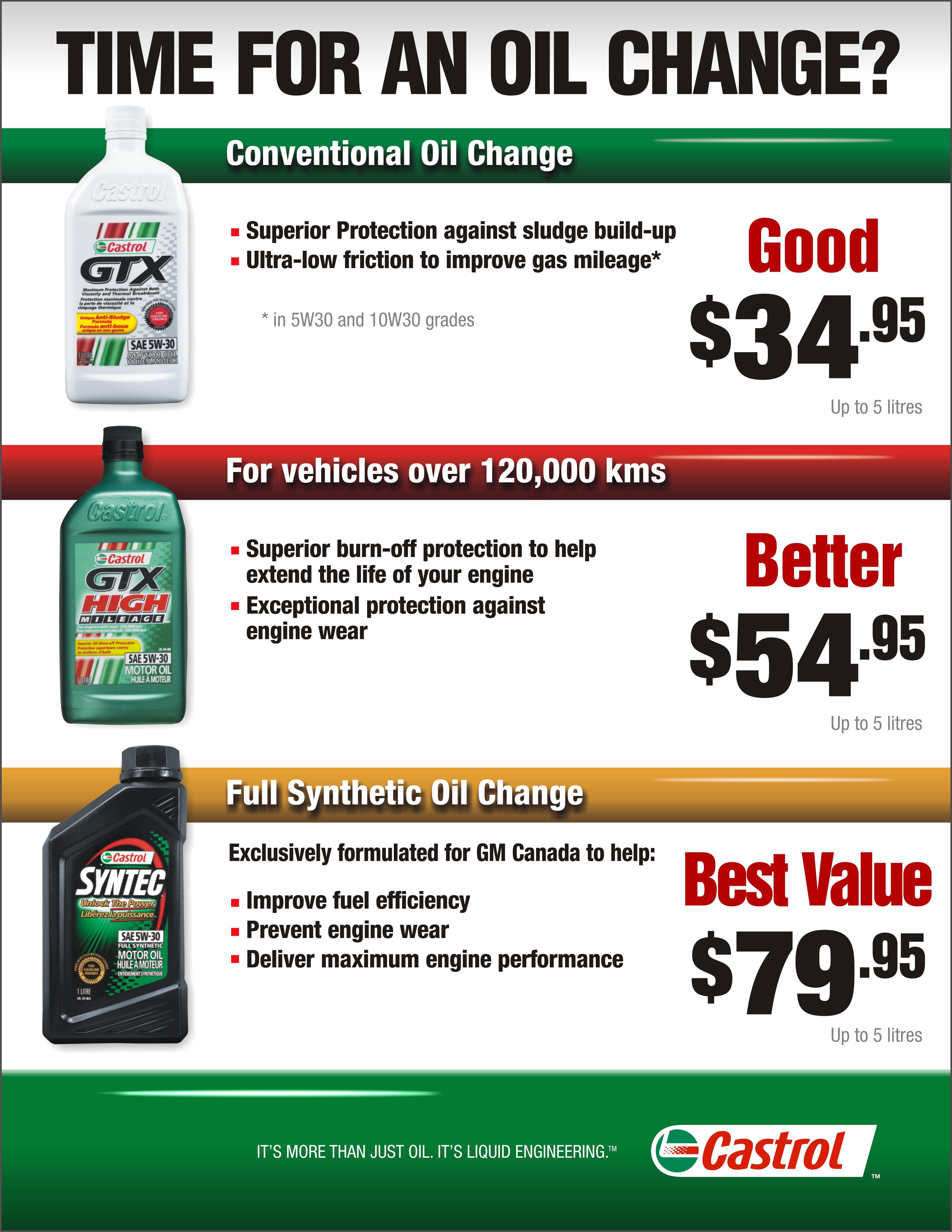 Castrol oil change prices Oil change, Castrol oil, Oils