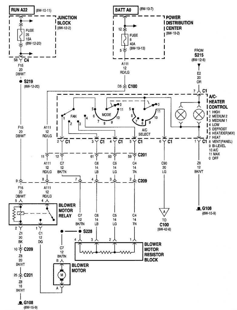 Honda Gx390 Electric Start Wiring Diagram in 2020 | Jeep grand, 1999 jeep  wrangler, Jeep wrangler