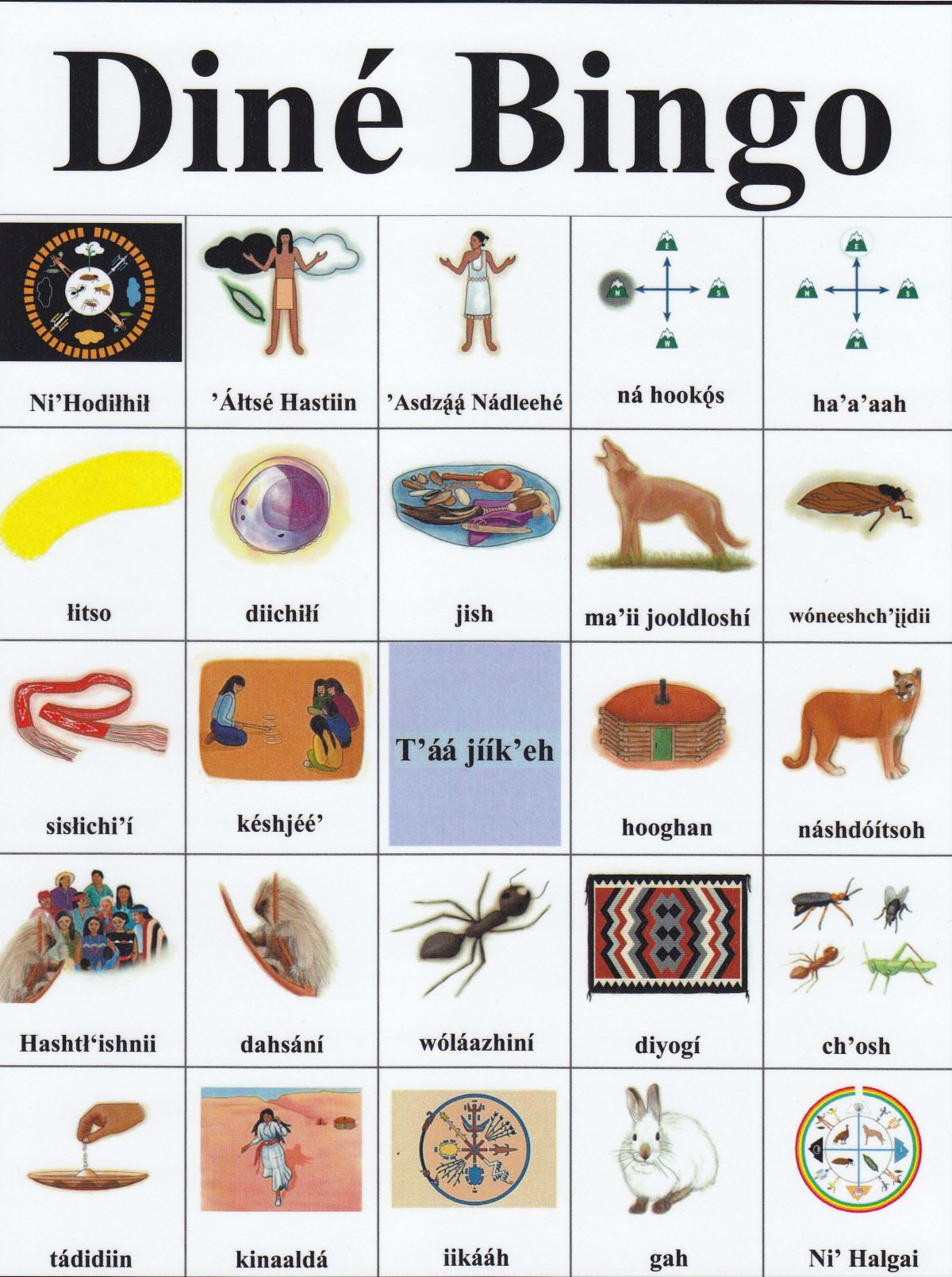 Navajo Clans Names Dine Bingo History Vocabulary List History