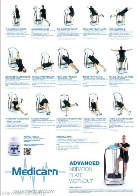 Medicarn power vibration plate workout poster basic and advanced ebay music also best images fitness exercises workouts rh pinterest