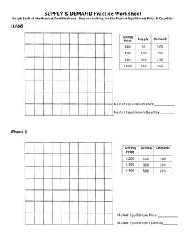 Supply And Demand Graphing Activity Graphing Activities