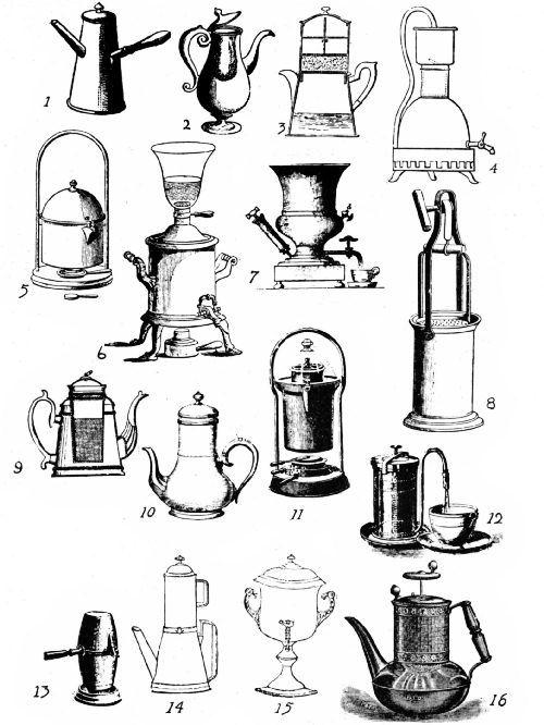 История кофеварок | Необычная почва, Фото кофе, Кофе