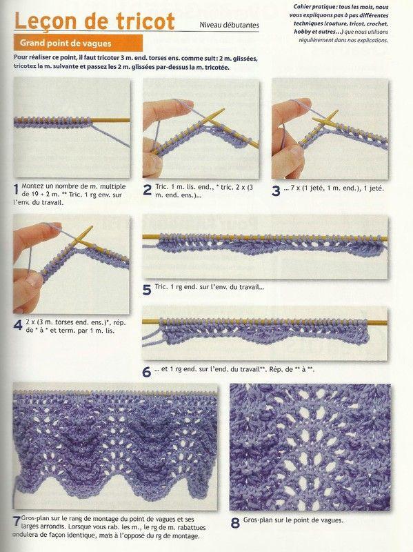 Tutoriel de tricot pour vous apprendre le grand point de vagues Une - Realiser Un Plan De Maison