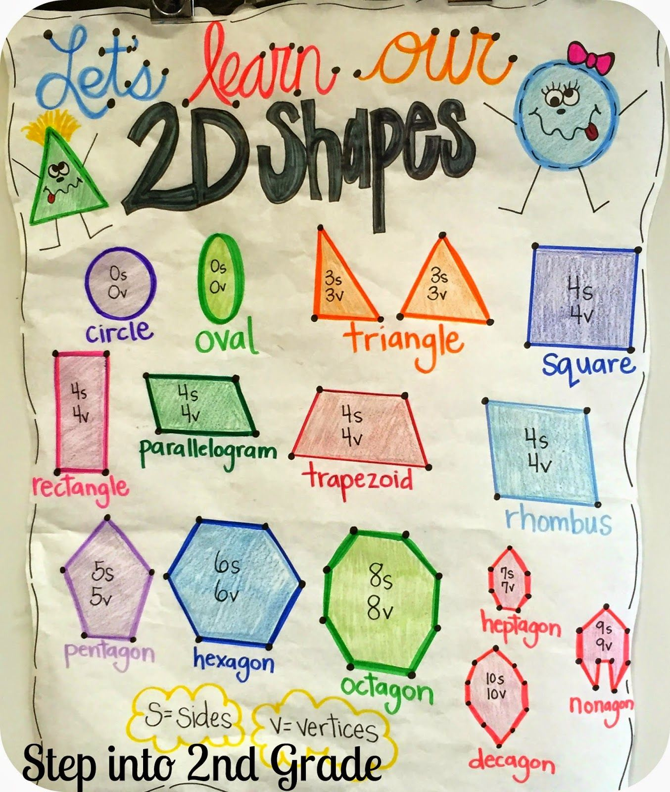 worksheet 2nd Grade shapes anchor chart by step into 2nd grade with mrs lemons lemons
