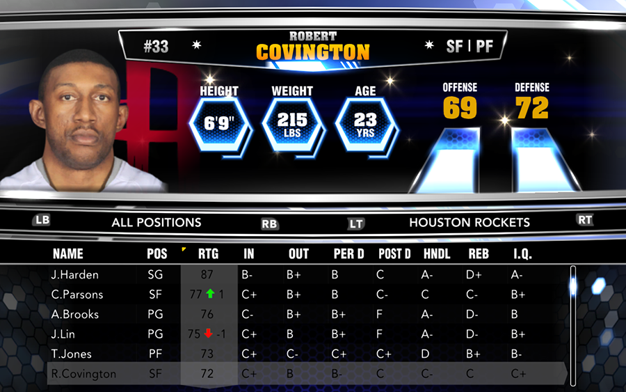 Complete List Of Nba 2k14 Roster Updates For Last Week In January Nba Roster Online