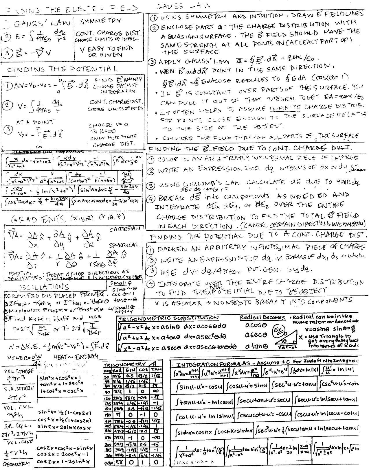 Studying Math Science Notes Physics And Mathematics [ 1625 x 1275 Pixel ]
