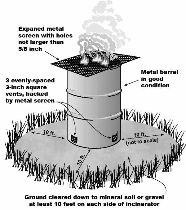 Burn barrel design from Alaska.gov. | Burn barrel, Barrels ...