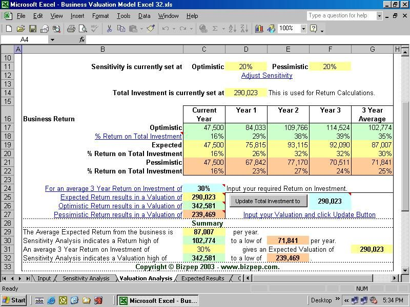 Business Valuation Business valuation, Financial