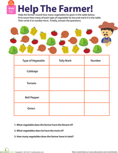 Tally Time At The Farmers Market Worksheet Education Com Math Center Activities Farmers Market Nanny Activities