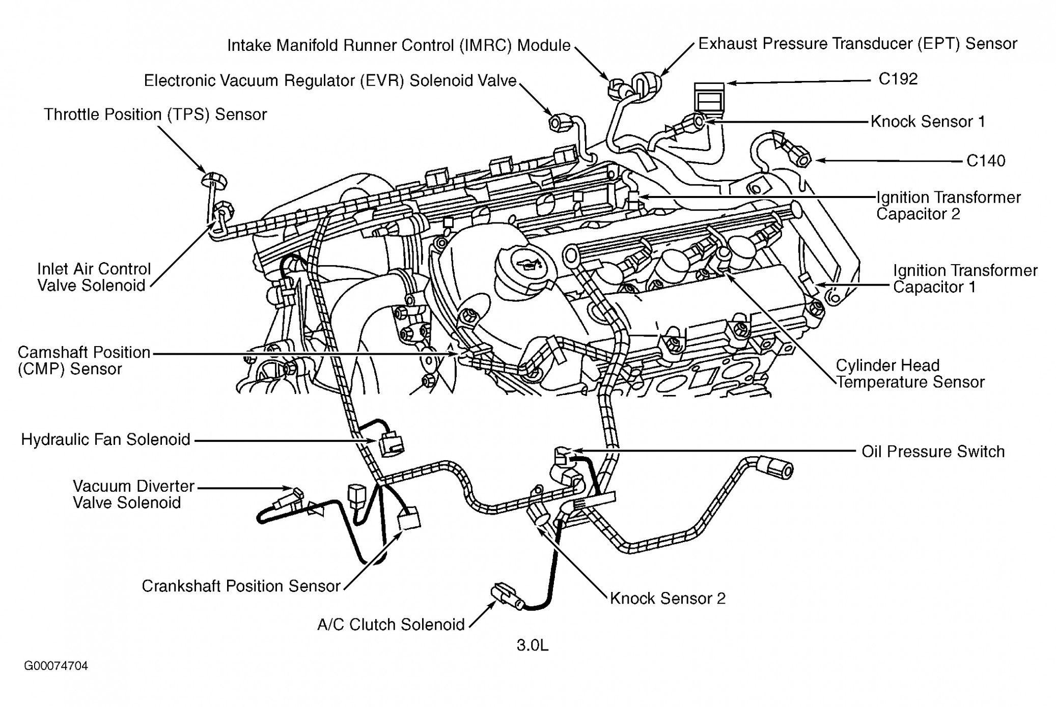 6 Lincoln Ls V6 di 2020