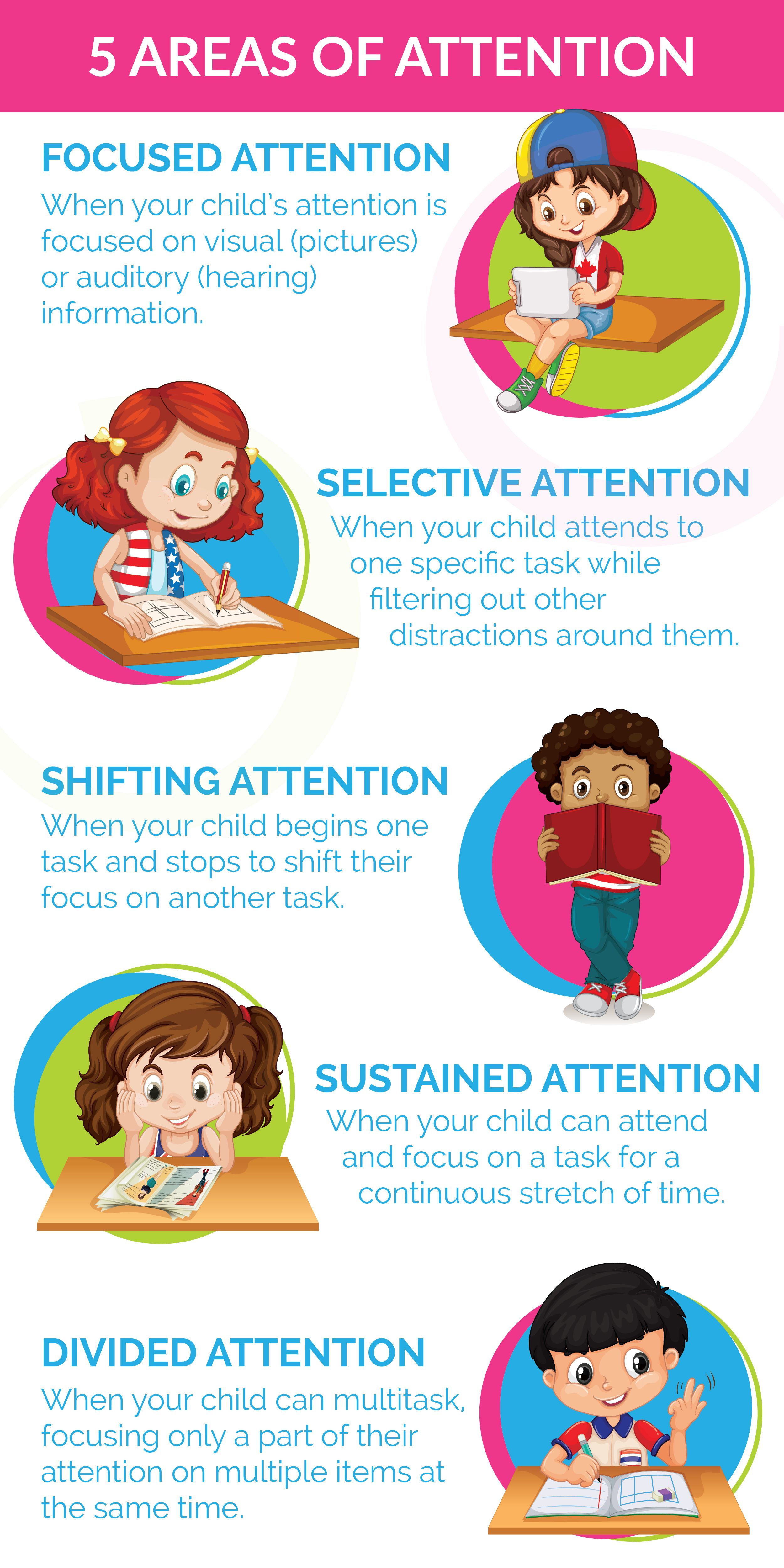 Areas Of Attention Is My Child Developmentally Ready For
