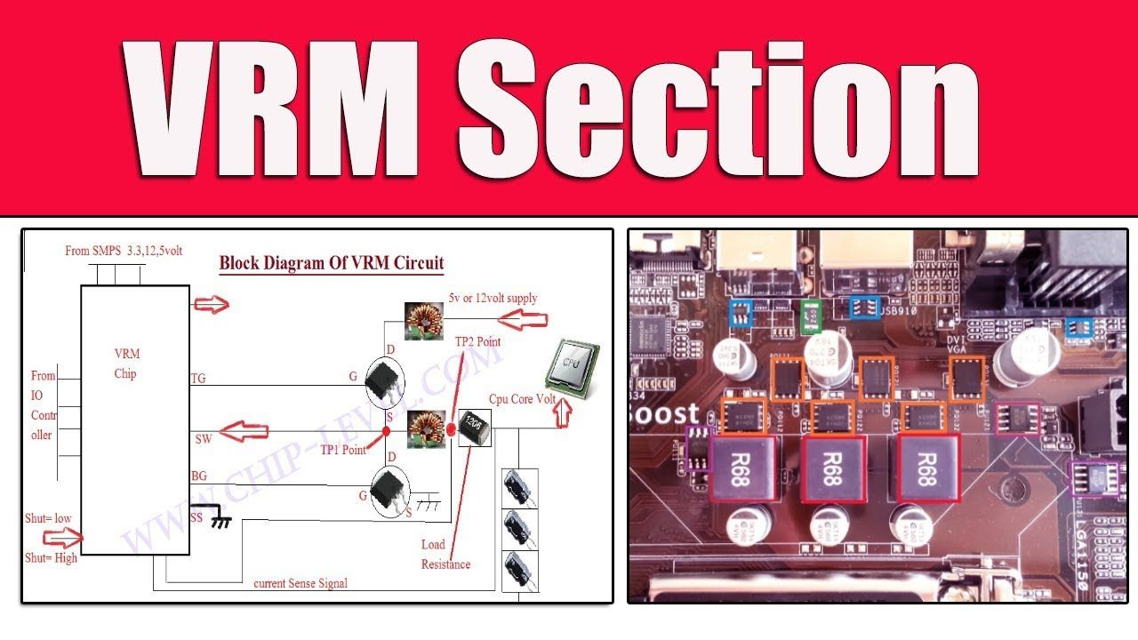 How to Repair Motherboard VRM section | | Backlinks ... G Motherboard Schematic Diagram on