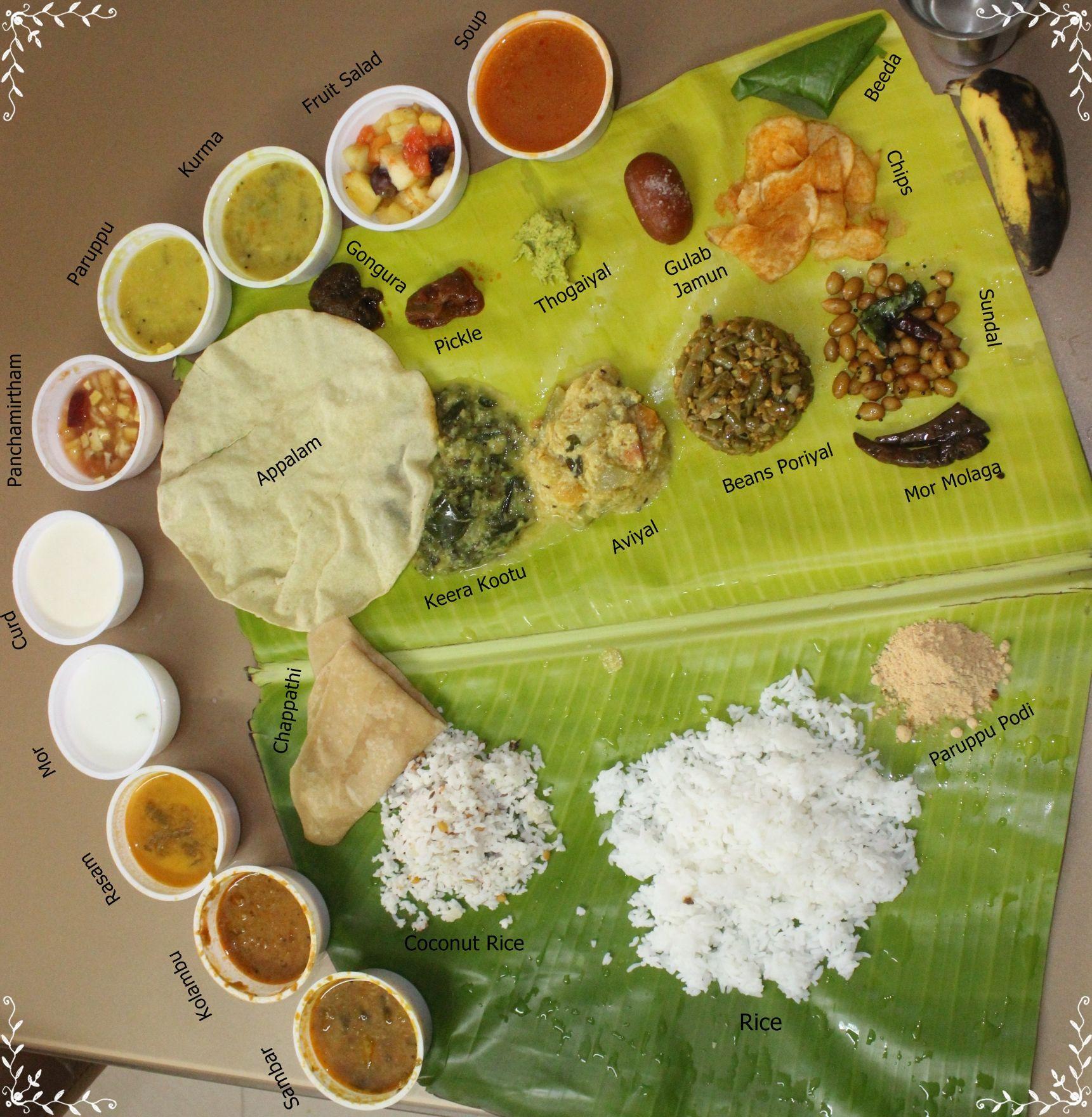 Ancient Food Recipes Of Tamil Nadu