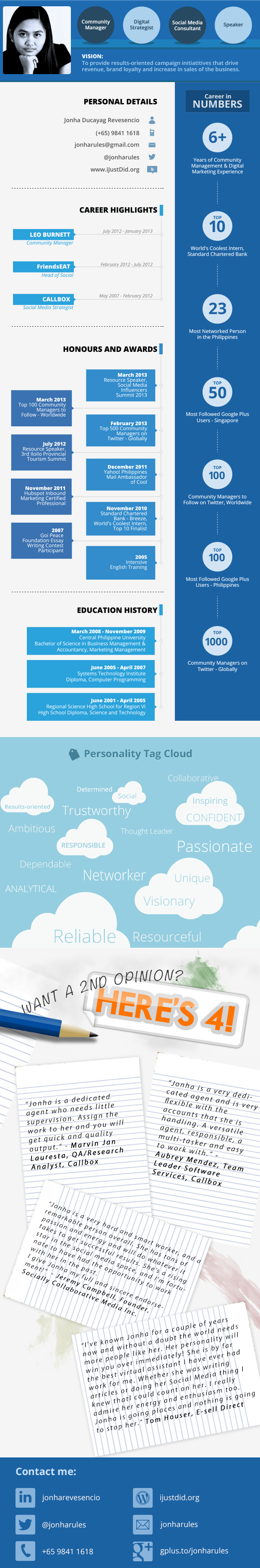 Infographic Resume Of A Social Media Community Manager In
