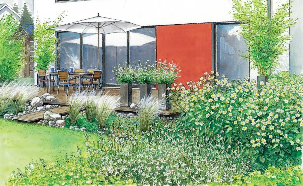 Gartenideen Fur Einen Modernen Neubau Front Yard Landscaping Garden Planning Garden Inspiration