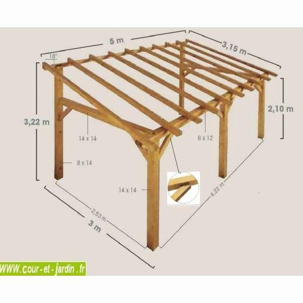 Construire Cabanon Jardin Auvent Terrasse Sherwood Carport Bois De