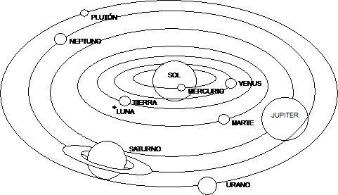 ciclo escolar el sistema solar dibujos para colorear el
