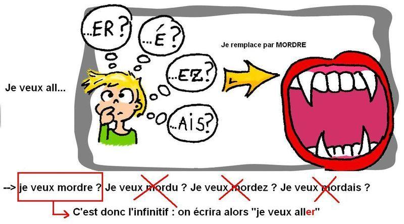 Resultat De Recherche D Images Pour Dessin Verbe A Linfinitif Dessin Conjugaison Verbe