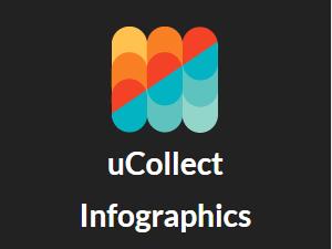 ucollectinfographics.com